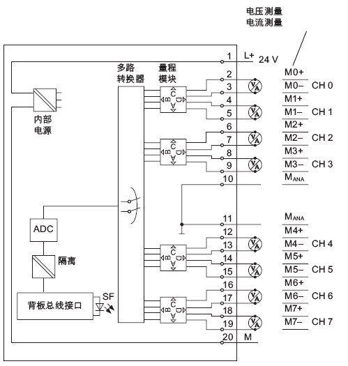 s7300全套接线图