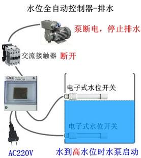 应用范围:水塔水位自动控制,车库排水水位自动控制,配电房排水系统