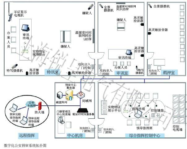 录波信号接线图