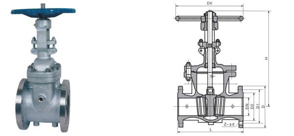 保温闸阀-自动化产品库-中国自动化网图片