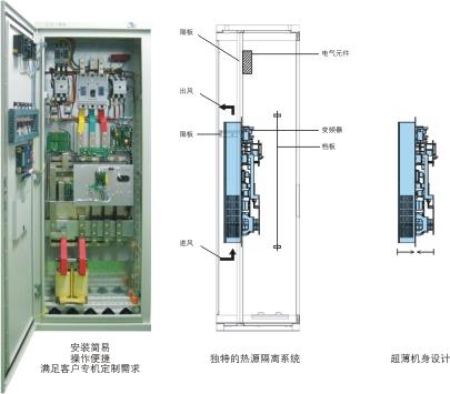 汇川驱动器端子接线图