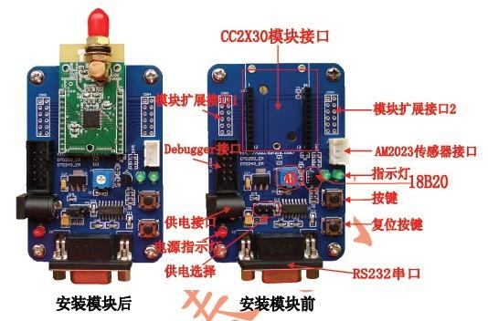 芯片设计的zigbee开放