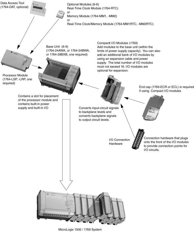 东崎旋转编码器接线图