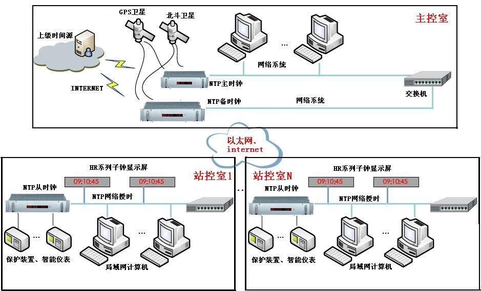 vfd-m端口接线图