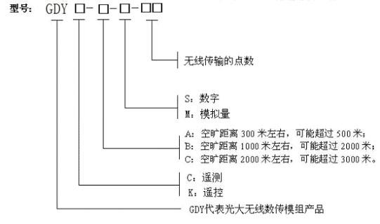 简易无线电发报机电路图
