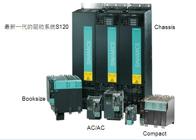 变频器外部控制接线图例