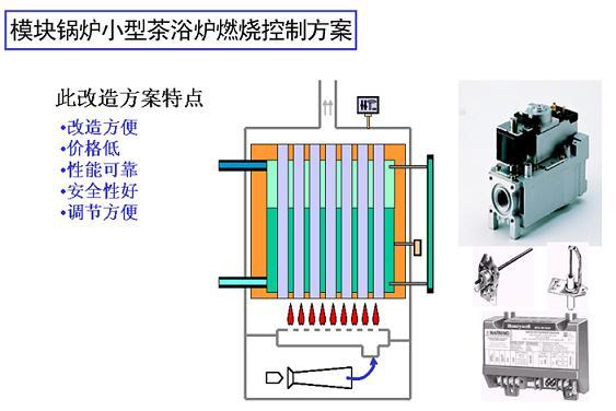 西门子锅炉伺服电机接线图