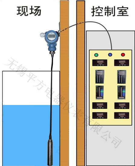 zlyb150液位计接线图